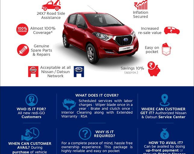 Datsun Care For RediGo Customers Annouced - Complete Package For Hassle Free After Sales