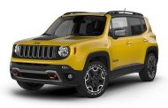 Jeep Renegade India Pricing Could Start At Rs. 10 Lakhs - Compass's Future Decides Its Fate