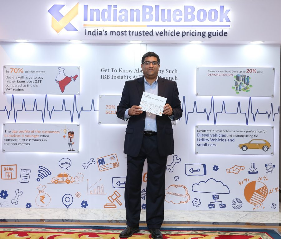 Indian Blue Book And Mahindra First Choice Give Deep