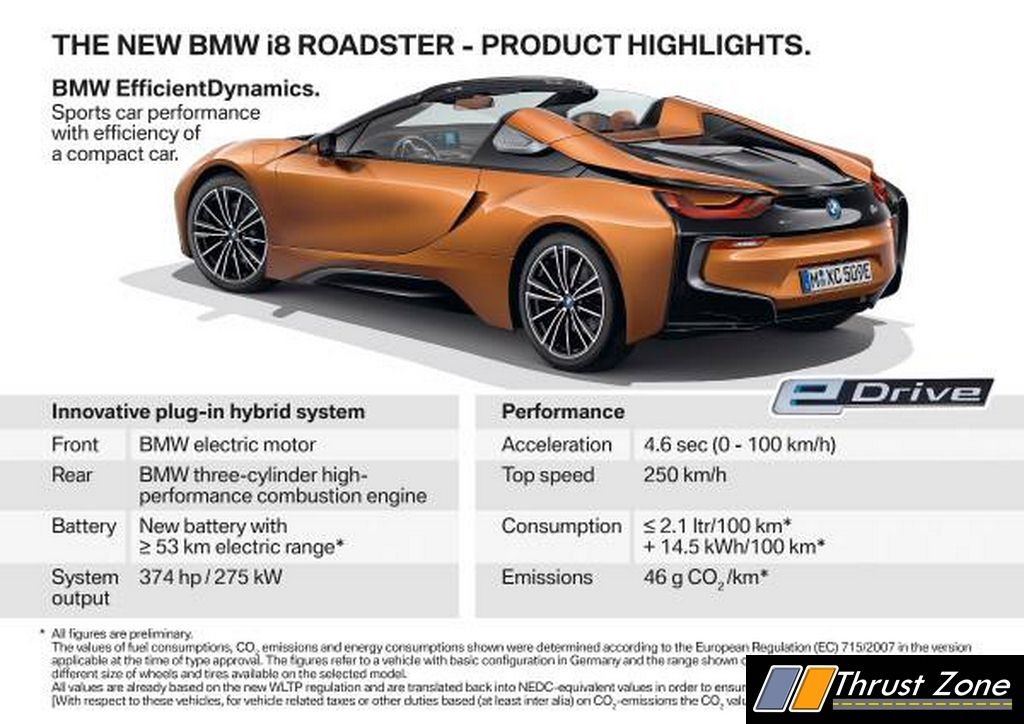 bmw i8 roadster coupe 2018 models india 3 thrust zone. Black Bedroom Furniture Sets. Home Design Ideas