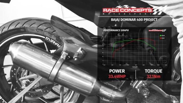 Bajaj-Dominar-Race-Concepts-Modified-2
