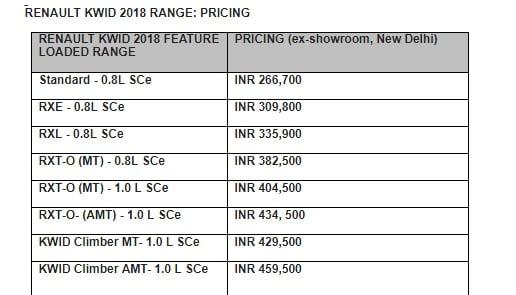 2018-Kwid-price-Renault