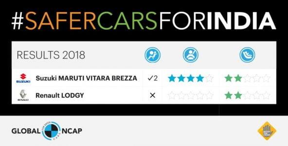 Renault-crash-test-lodgy-stars (2)