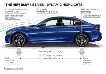 all-new-bmw-3-series-sedan- (3)