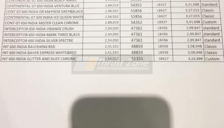Royal Enfield Interceptor and GT 650 Price (1)