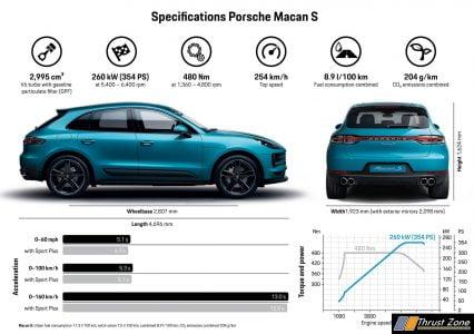 2019-porsche-macan-s-v6-india-price-specs-launch (2)