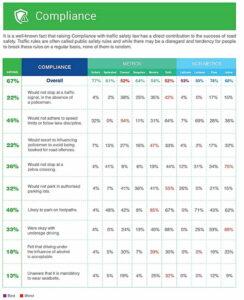 Ford Cartsey Survey (3)