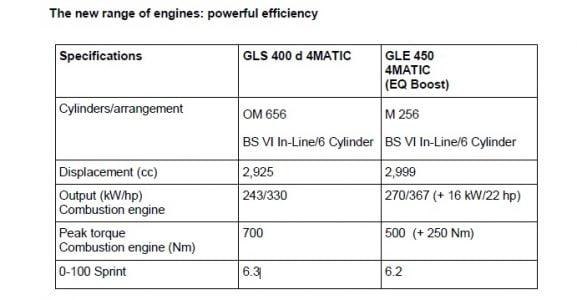 mercedes-gls-india-diesel-petrol