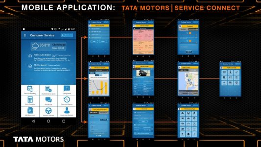 Tata Motors Service Connect Launched