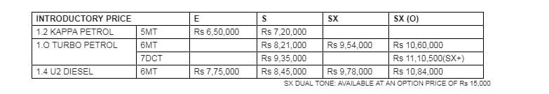 price-Hyundai-venue