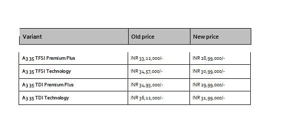 audi-a3-2019-price-discount