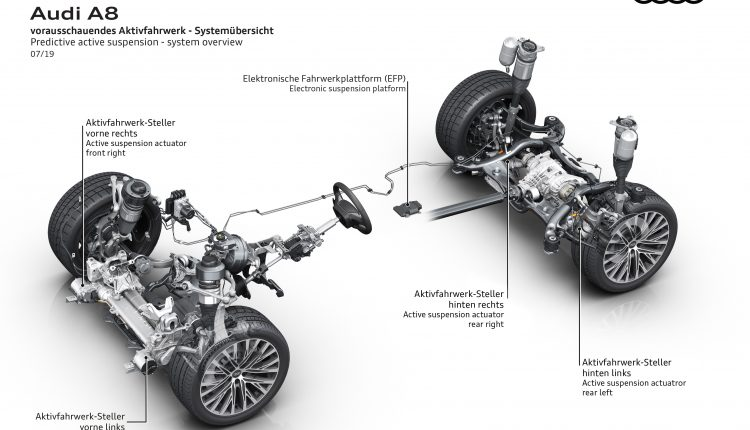 Audi A8 Active suspension – system overview