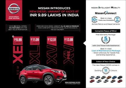 Nissan-KICKS-XE-Variant-Infographic.jpg