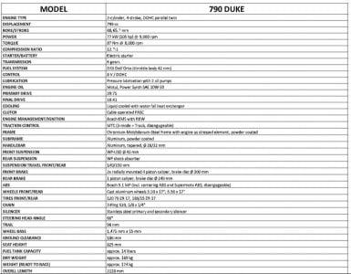 duke-790-specs