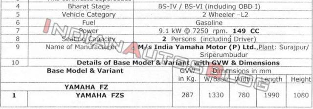 bs6-YAMAHA-FZ150-FI-V3.0