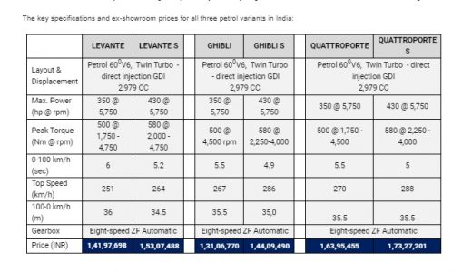 maserati-levante-v6-india-price-specs
