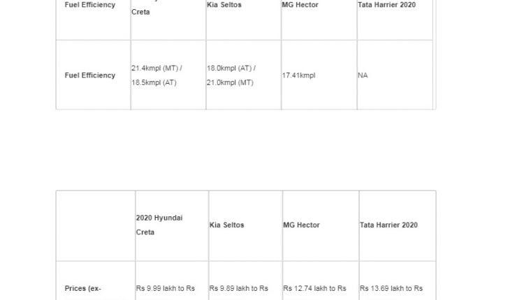 seltos-vs-harrier-vs-creta-mg-hector-mileage