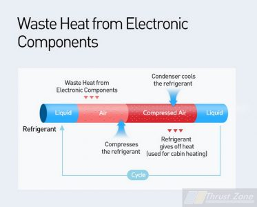 Hyundai and Kia Heat Pump System (5)
