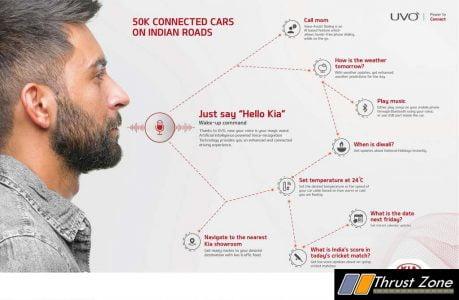 Kia India Sells 50,000 Connected Cars (2)