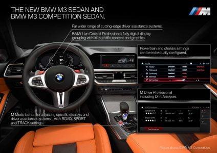 2021 BMW M3 Sedan and new BMW M4 Coupé Revealed (4)