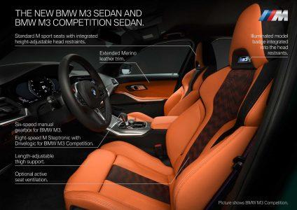 2021 BMW M3 Sedan and new BMW M4 Coupé Revealed (5)