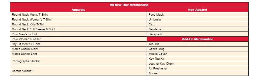 2020 Mahindra Thar Merchandise