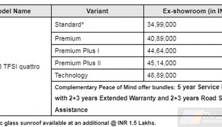 audi-q2-price-india