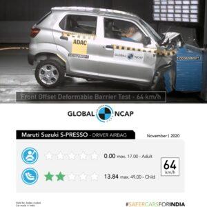 Maruti Spresso Gets Zero Stars At Global NCAP
