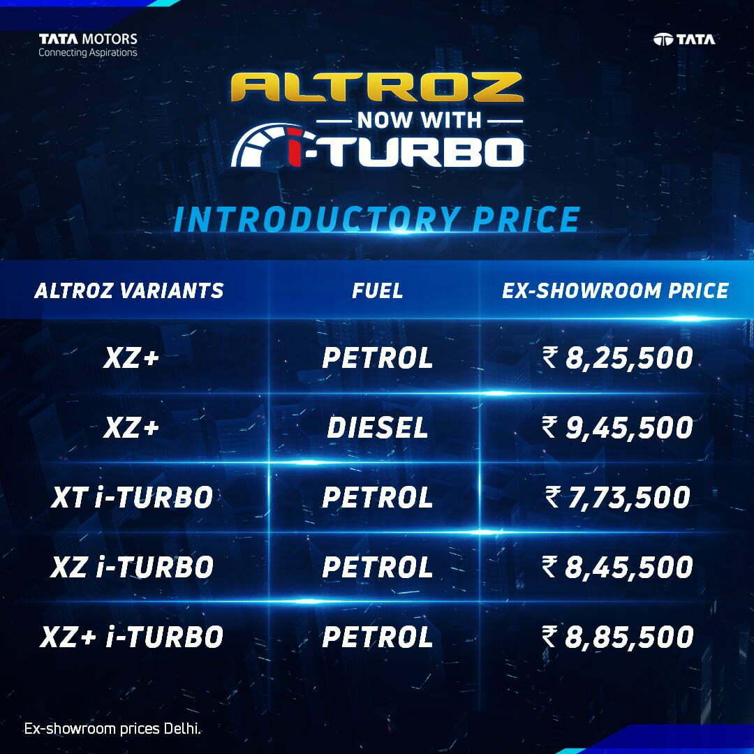 Altroz iTurbo Price Table