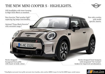 2022-Mini-Cooper-range-series-india (2)