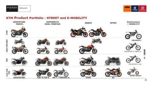 KTM-490-Motorcycle-Range
