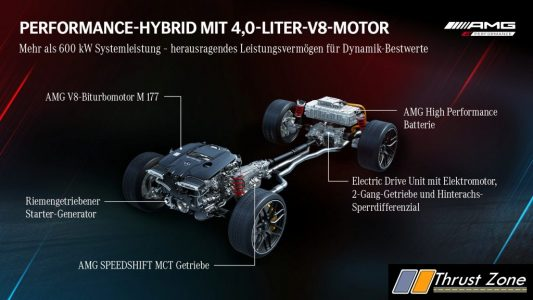 Mercedes-AMG-Ready-With-Turbo-And-Electric-Engines